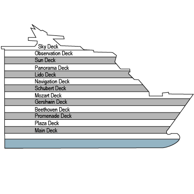Koningsdam Navigation Deck overview