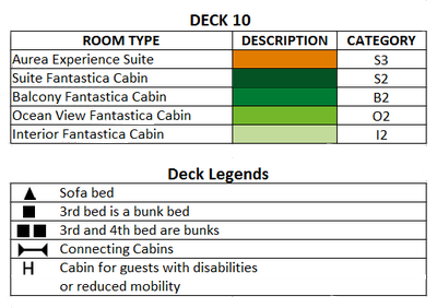 MSC Armonia Tormalina Deck 10 plan keys