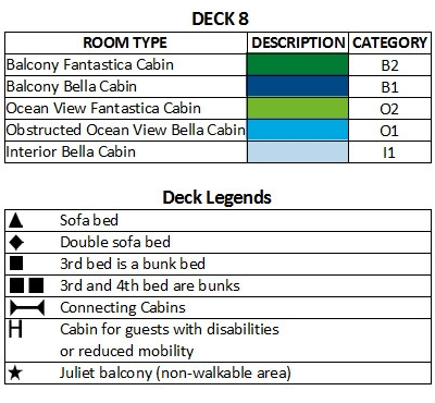 MSC Magnifica Deck 8 - Camogli plan keys
