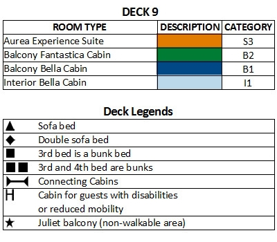 MSC Magnifica Deck 9 - Panarea plan keys
