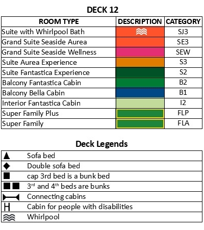 MSC Seaview Deck 12 plan keys