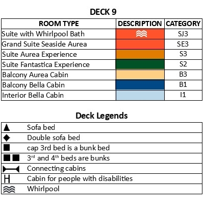 MSC Seaview Deck 9 plan keys