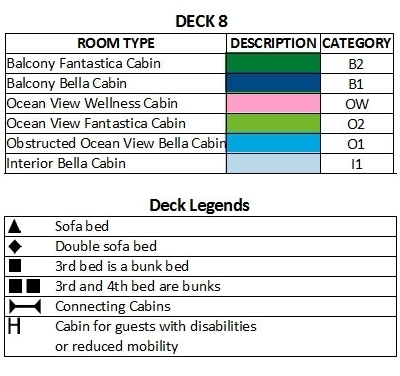 MSC Musica Deck 8 - Forte plan keys