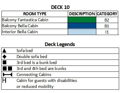 MSC Musica Deck 10 - Minuetto plan keys