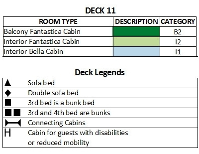 MSC Orchestra Deck 11 - Flauto plan keys