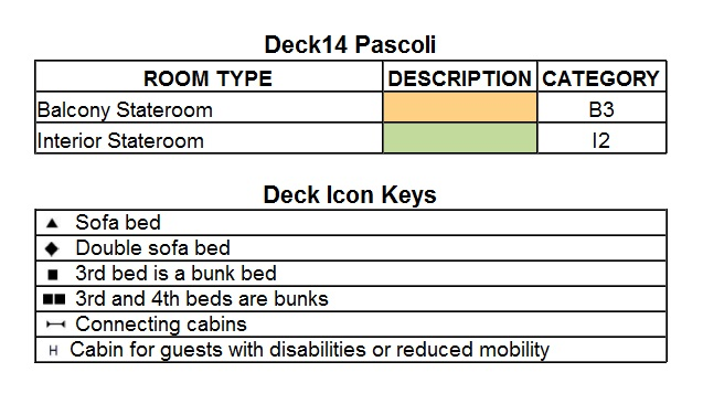 MSC Poesia Deck 14 - Pascoli plan keys