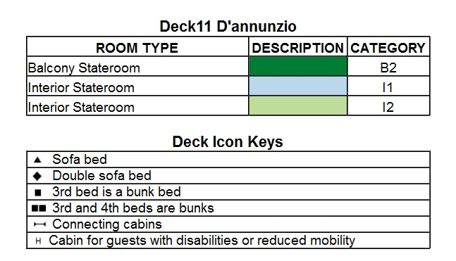 MSC Poesia Deck 11 - D'Annunzio plan keys