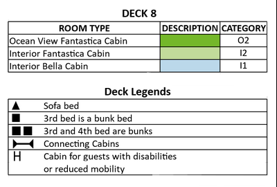 MSC Sinfonia Bach Deck 8 plan keys