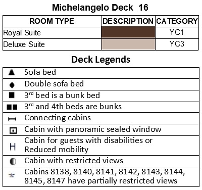 MSC Splendida Deck 16 - Michelangelo plan keys