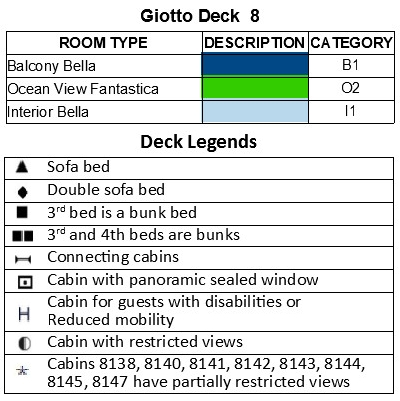 MSC Splendida Deck 8 - Giotto plan keys