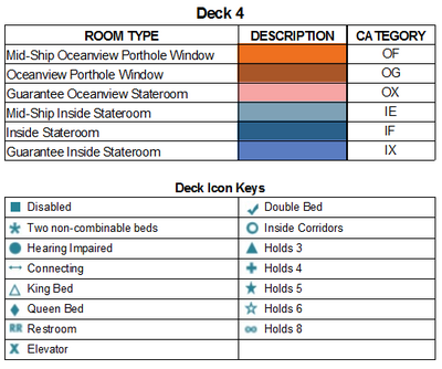 Norwegian Jade Deck 4 plan keys