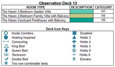 Norwegian Jewel Deck 13 plan keys