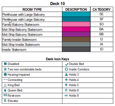 Norwegian Spirit Deck 10 plan keys