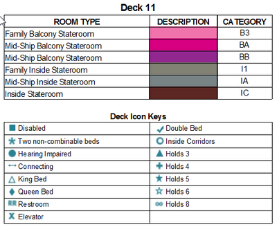 Norwegian Spirit Deck 11 plan keys