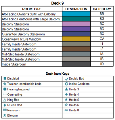 Norwegian Spirit Deck 9 plan keys
