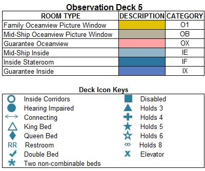 Norwegian Star Deck 5 plan keys