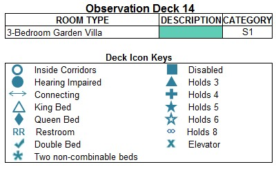 Norwegian Star Deck 14aft plan keys