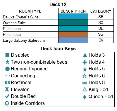 Pride of America Deck 12 plan keys