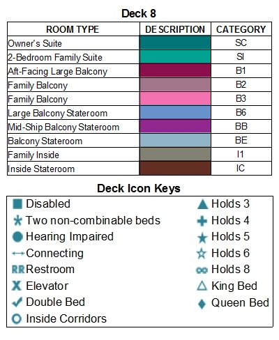 Pride of America Deck 8 plan keys
