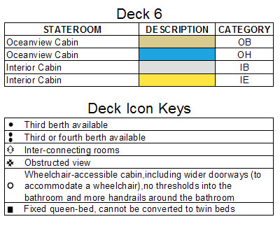 P&O - Pacific Jewel Deck 6 plan keys
