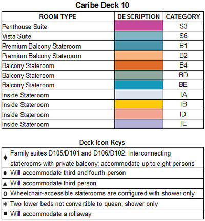 Caribbean Princess Caribe Deck 10 plan keys