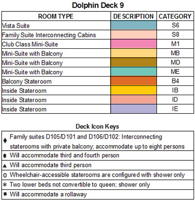 Coral Princess Dolphin Deck 9 plan keys