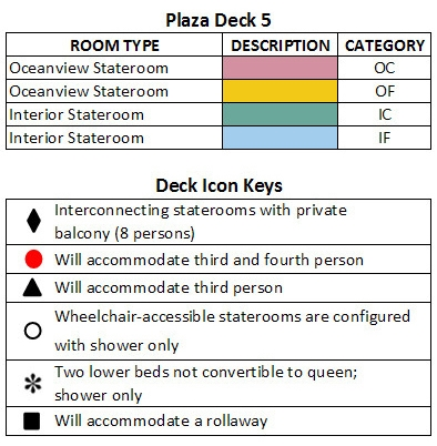 Crown Princess Plaza Deck 5 plan keys