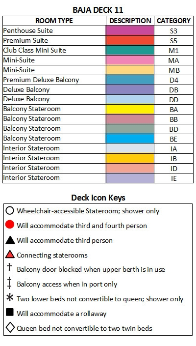 Majestic Princess Deck 11 - Baja plan keys