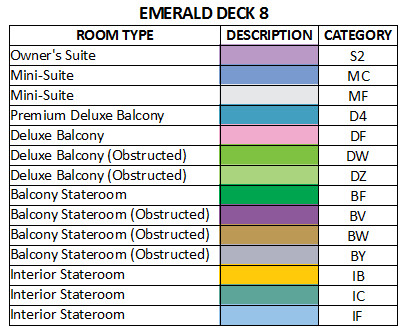 Majestic Princess Deck 8 - Emerald plan keys