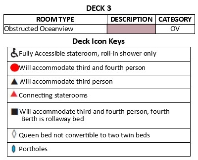 Pacific Princess Deck 3 plan keys