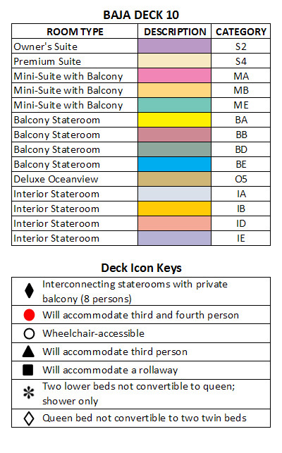 Sea Princess Baja Deck 10 plan keys