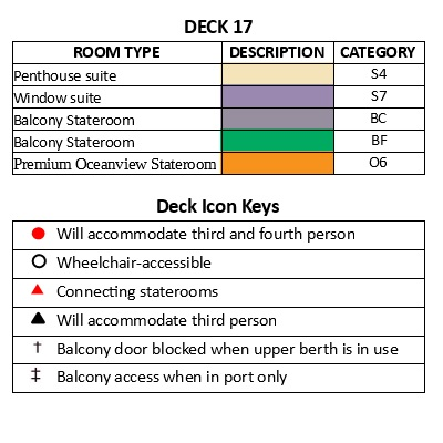Sky Princess Deck 17 - Sun plan keys