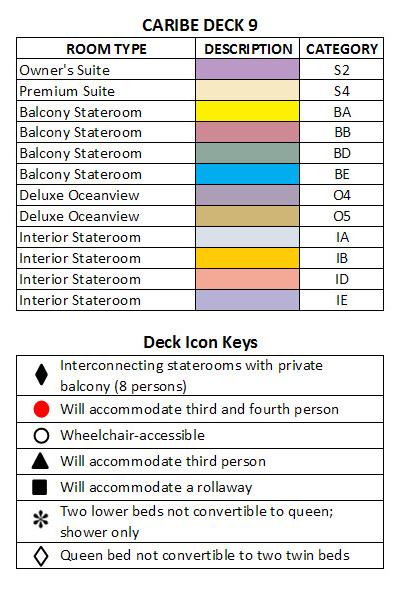 Sun Princess Caribe Deck 9 plan keys