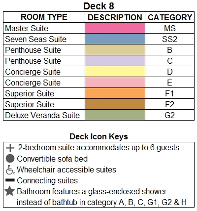 Seven Seas Explorer Deck 8 plan keys