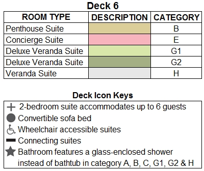 Seven Seas Explorer Deck 6 plan keys