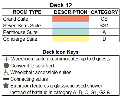 Seven Seas Explorer Deck 12 plan keys