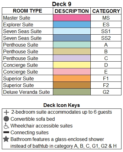 Seven Seas Explorer Deck 9 plan keys