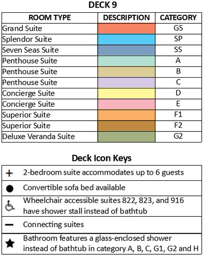 Seven Seas Splendor Deck 9 plan keys