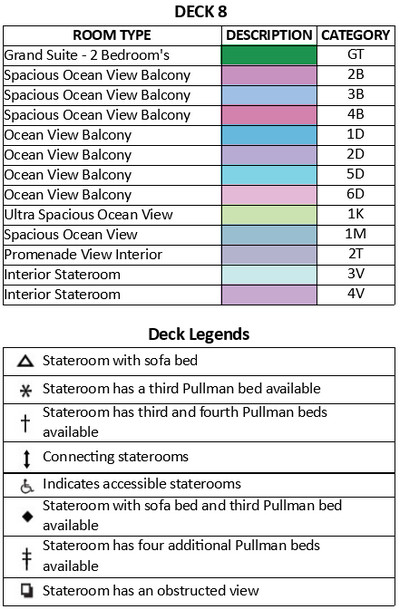 Adventure Of The Seas Deck 8 plan keys