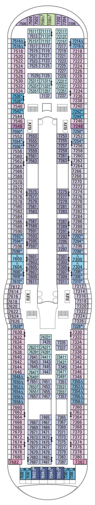 Adventure Of The Seas Deck 7 layout