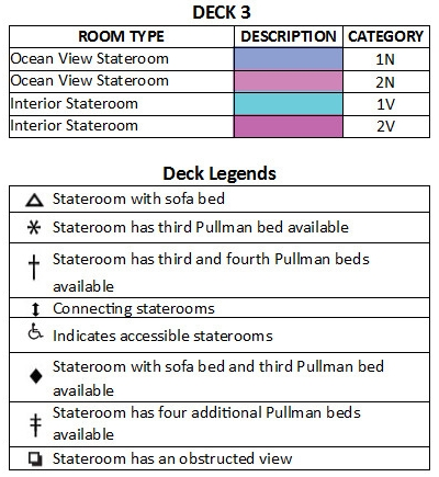 Allure Of The Seas Deck 3 plan keys