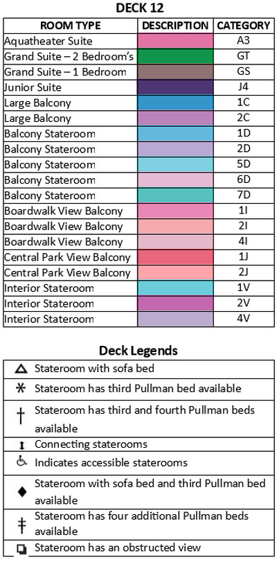 Allure Of The Seas Deck 12 plan keys
