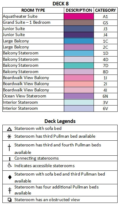 Allure Of The Seas Deck 8 plan keys