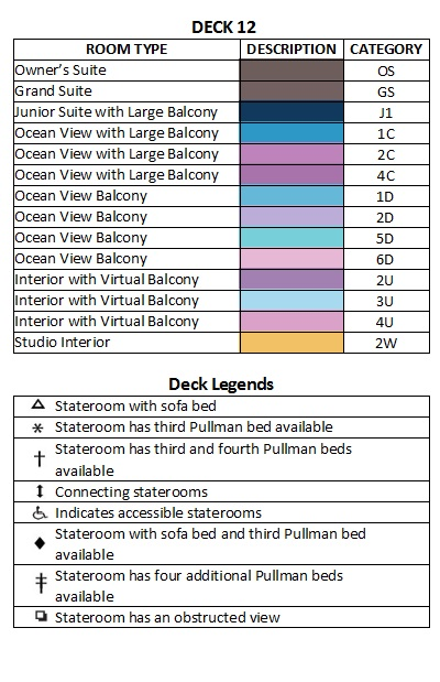 Anthem Of The Seas Deck 12 plan keys