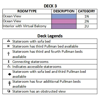 Anthem Of The Seas Deck 3 plan keys