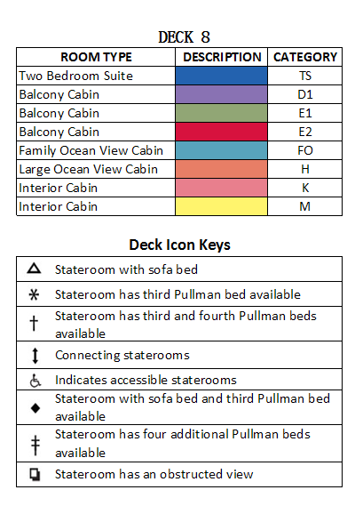 Brilliance Of The Seas Deck 8 plan keys
