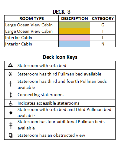 Brilliance Of The Seas Deck 3 plan keys