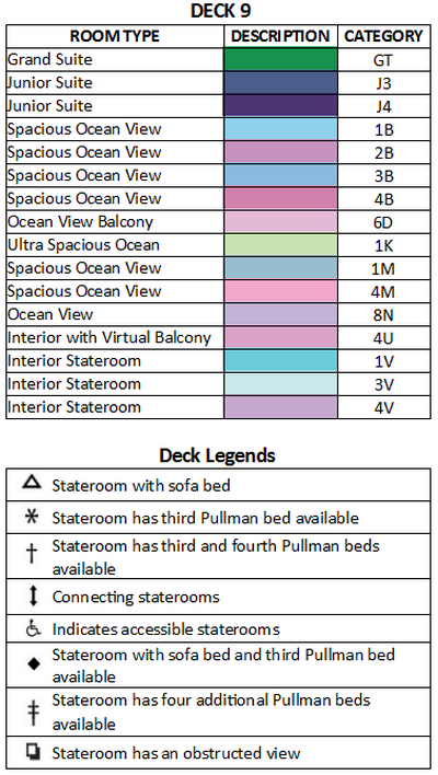 Explorer Of The Seas Deck 9 plan keys