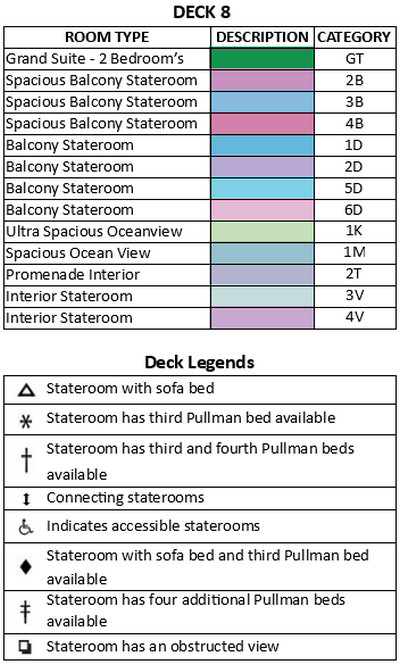 Explorer Of The Seas Deck 8 plan keys
