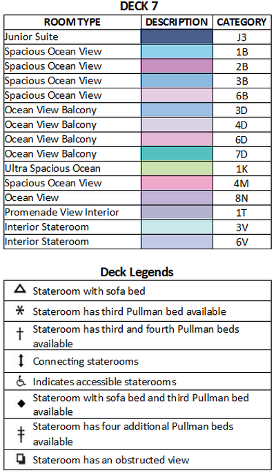 Explorer Of The Seas Deck 7 plan keys